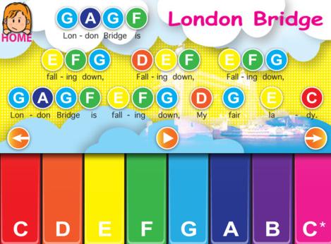 8 aplicaciones de iPad ideales para niños y viajes largos - Viajes ...
